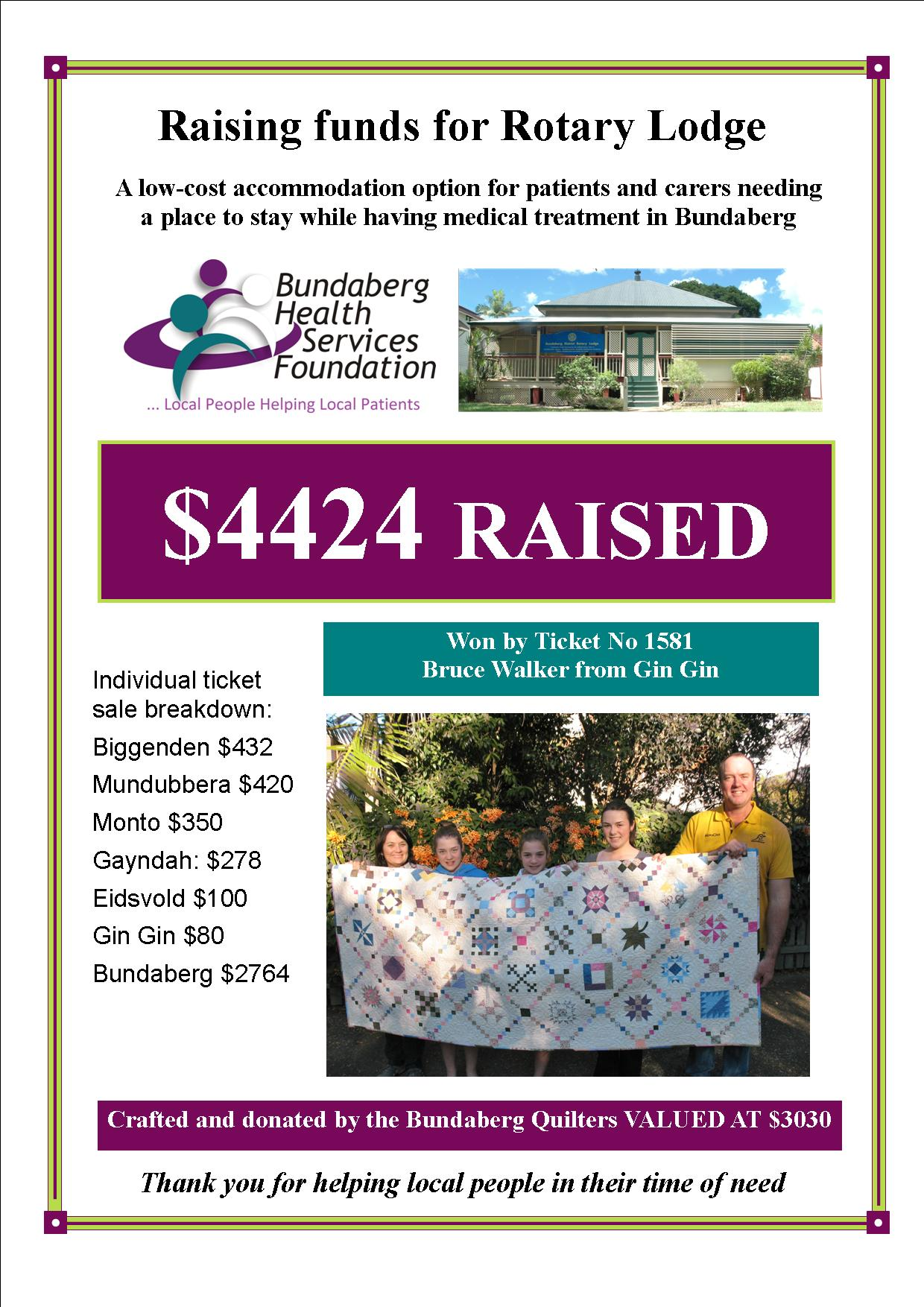 Quilt keeps on giving | Bundaberg Health Services Foundation